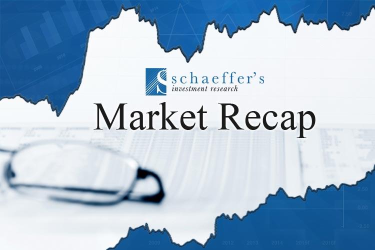 MarketRecap