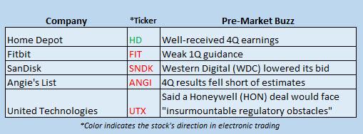 Bcrx stock options