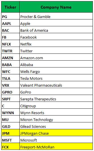Kotak securities brokerage charges 2014