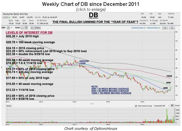 DB weekly 1216 lg