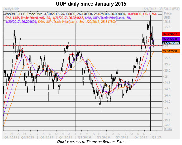 uup daily 0120