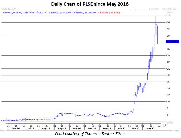 pulse biosciences stock