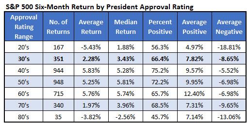 IOTW Aug 15 President Approval