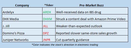 stock news october 12