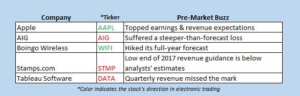 Potbelly (PBPB) Stock Price VWAP | Premarket | After Hours