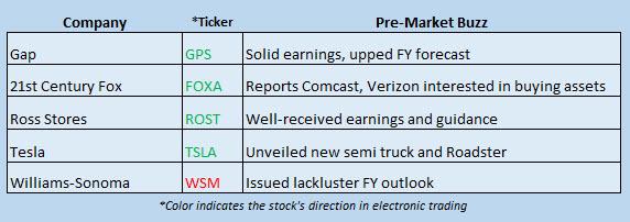 stock market news november 17