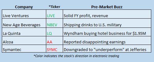 stock market news january 18