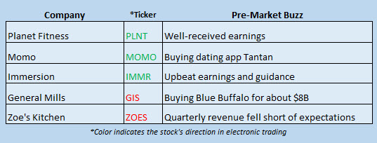 stock market news feb 23