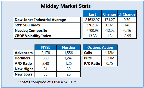 MMC Market Stats 622