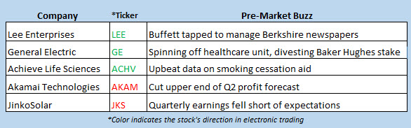 stock market news june 26