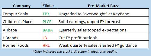 stock market news august 23