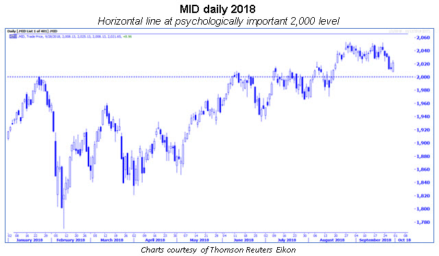 mid daily 2018