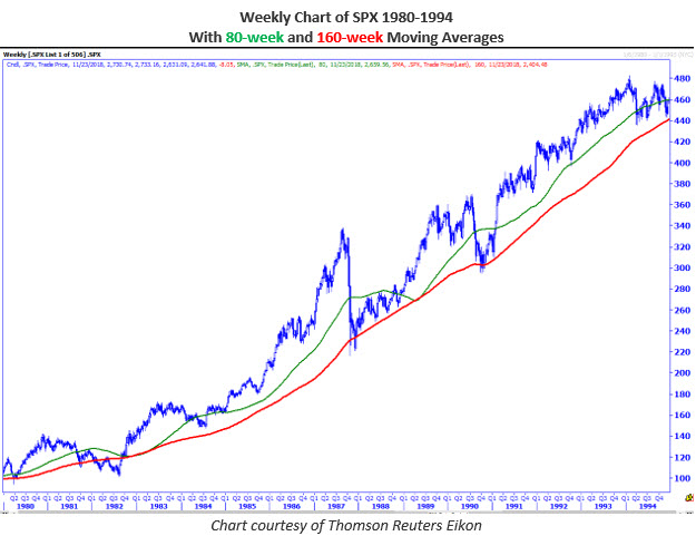 SPX weekly MMO 1