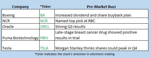 stocks in the news december 18