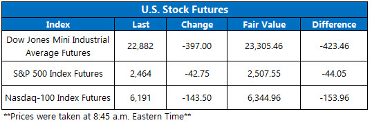 stock futures today jan 2