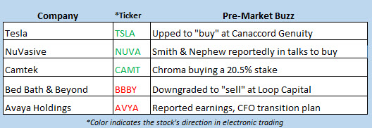 stock market news feb 11