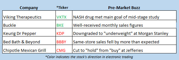 stock market news april 11