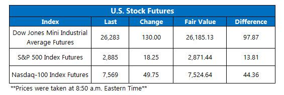 us stock market open april 3