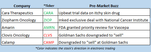 stock market news may 29