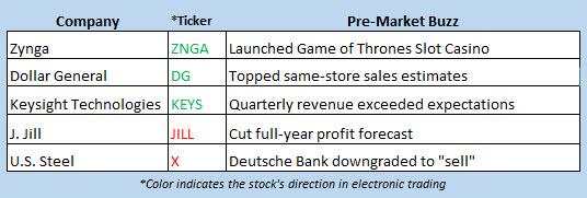 stock market news may 30