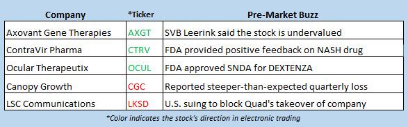 stock market news june 21