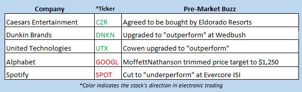 stock market news june 24