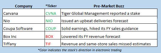 stock market news june 4