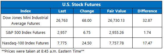 US stock futures june 24