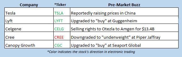 buzz stocks aug 26