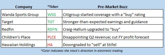 stock market news aug 21