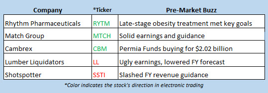 stock market news aug 7