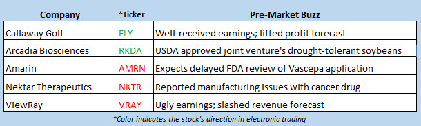 stock market news aug 9