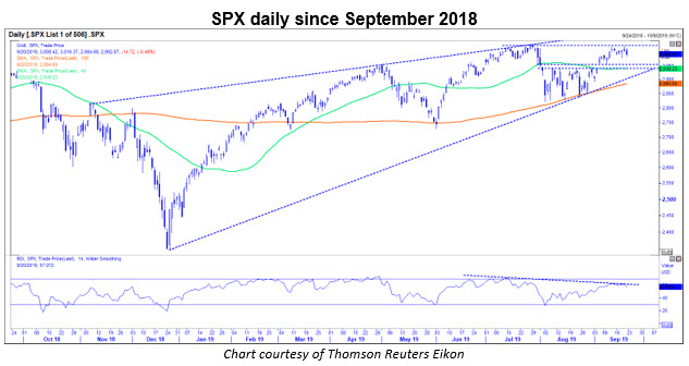 spx daily chart 092219