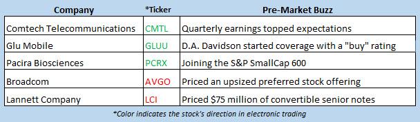 stock market news sept 25