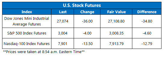 us stock futures on sept 18