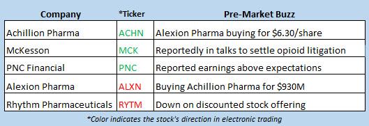 stock market news oct 16