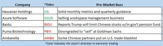 stock market news oct 8
