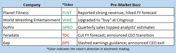 stock market news nov 8