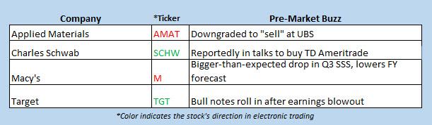 stocks in the news nov 21