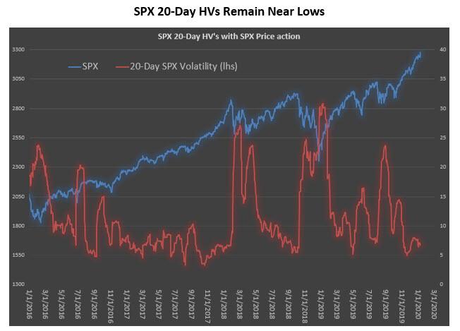 SPX IVs jan 13
