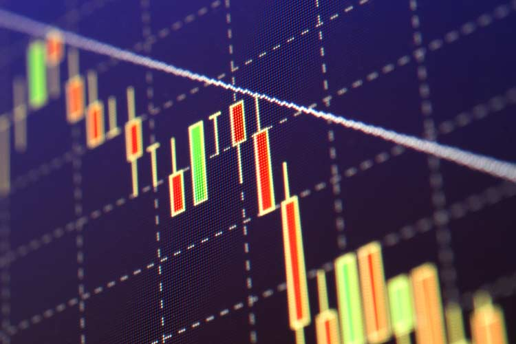 Candlestick patterns in options trading