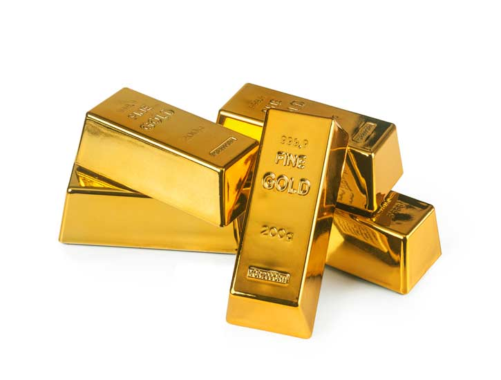 Most popular GOLD ETFs