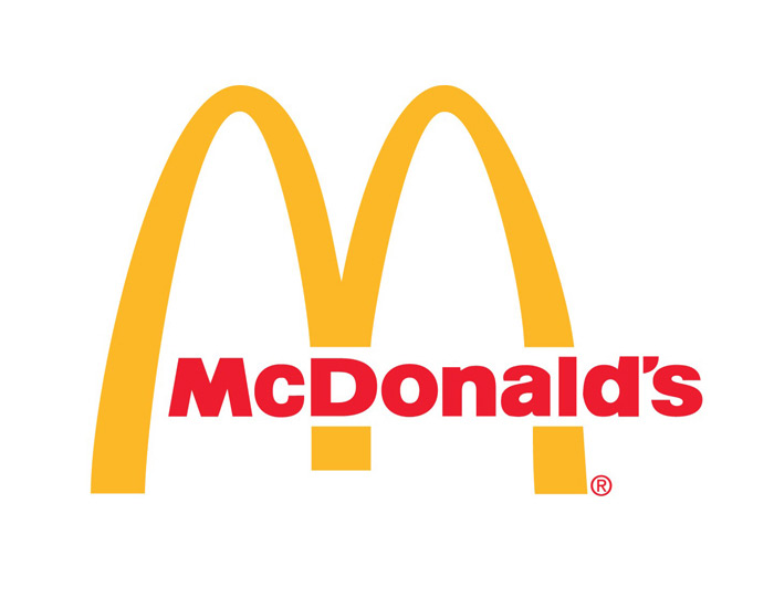 McDonalds MCD options research
