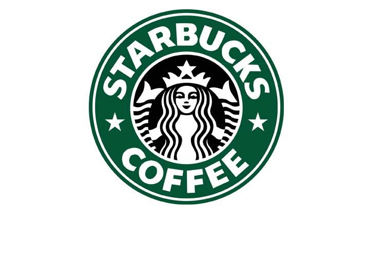 Starbucks SBUX options research